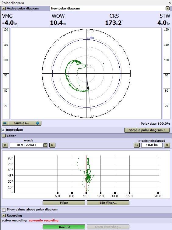 Oppedijk com Create Polar Diagram
